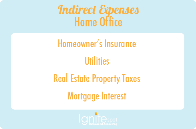 indirect_expenses_home_office