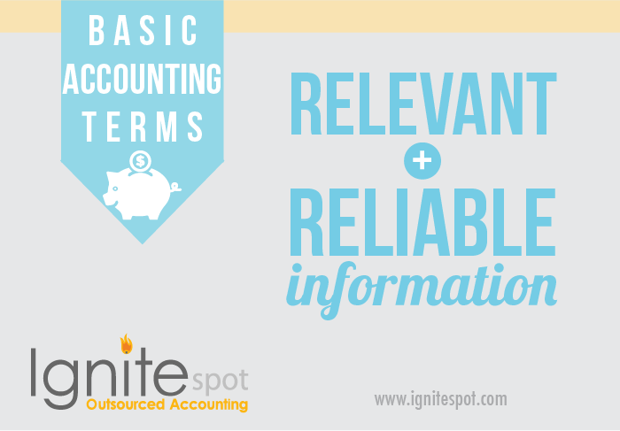 Basic Accounting Terms: