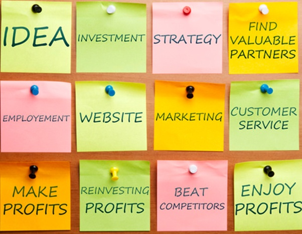 Importance-of-Business-Plan