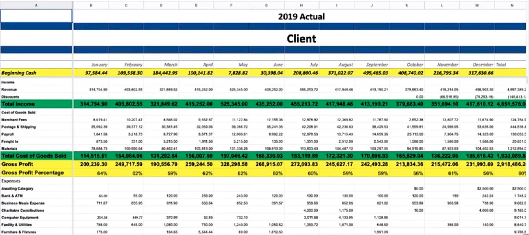 actual budget_2