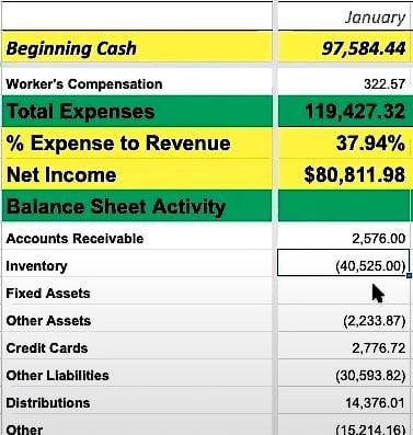 inventory line- balance sheet