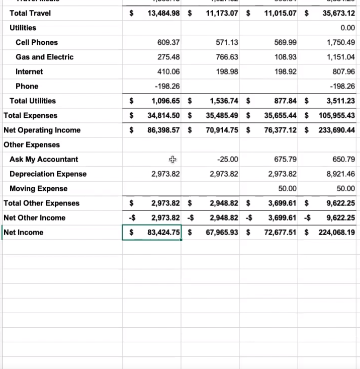 Net Margin in Excel P&L Statement