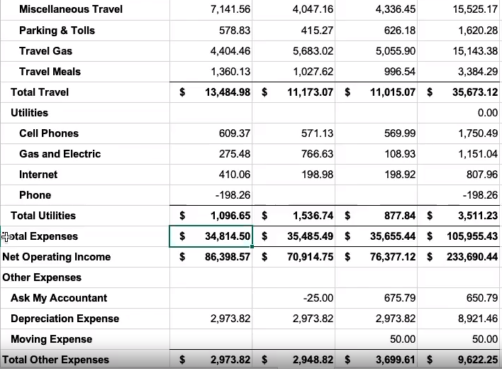 Find Operating Margin Excel